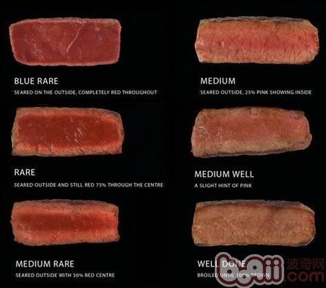 准备怀孕的女主人请食用最后一种完全熟透的肉类