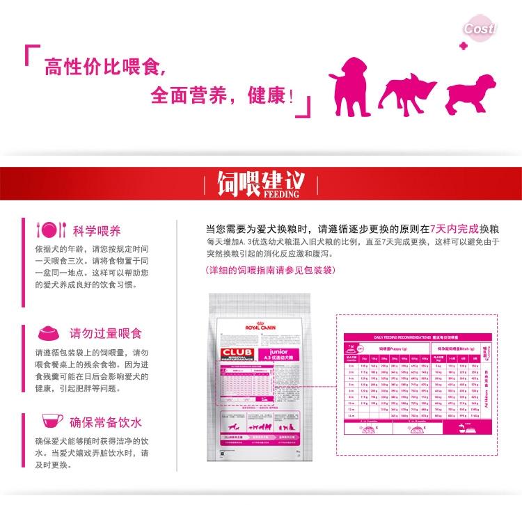 法国皇家ROYAL CANIN  A3优选幼犬粮哺乳期母犬及幼犬适用 8kg