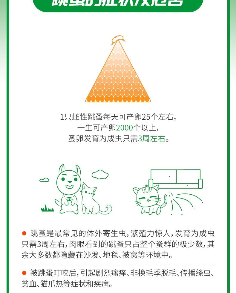 福来恩 犬猫灭蜱虫跳蚤喷剂250ml 猫狗体外驱虫