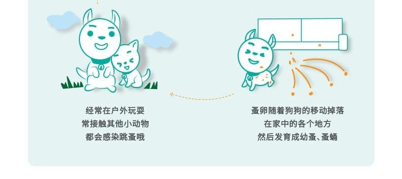 福来恩 20-40kg大型犬增效滴剂加强版(整盒3支装) 驱杀跳蚤蜱虫