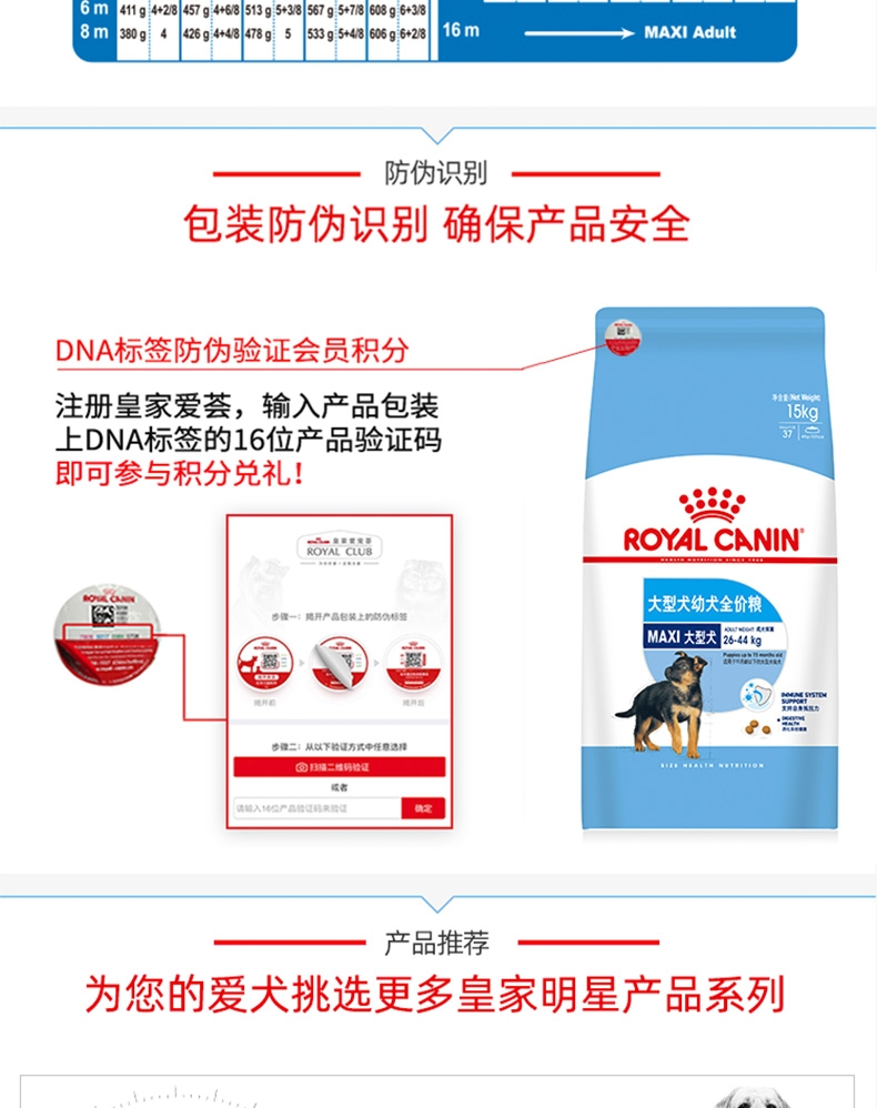 法国皇家Royal Canin 大型犬幼犬粮 15kg