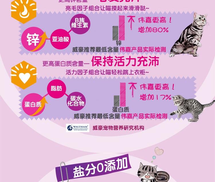 伟嘉 精选海洋鱼味成猫猫粮 10kg