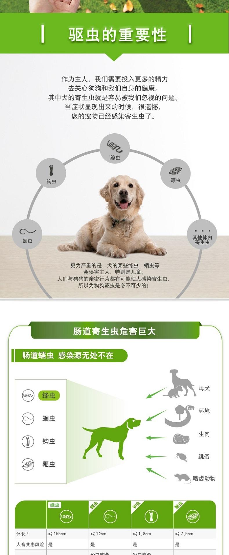 拜宠清 犬用体内驱虫 口服  单片装/可三个月喂一次  德国进口