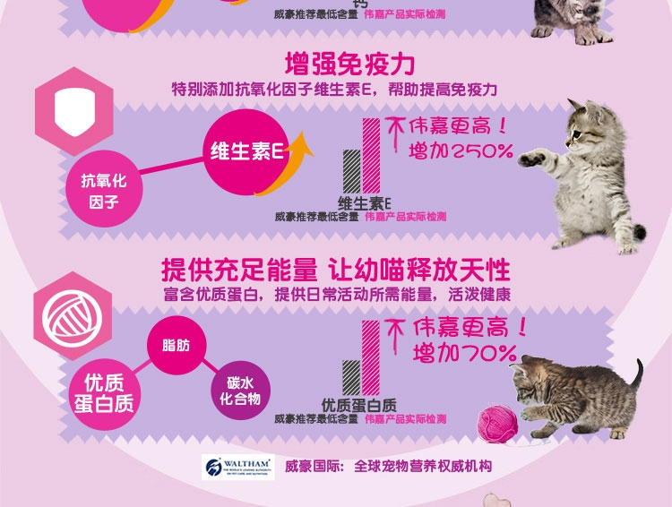伟嘉 幼猫粮海洋鱼味猫粮1.2kg