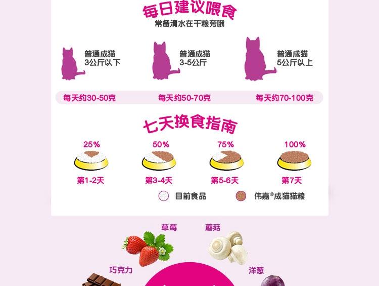伟嘉 幼猫粮吞拿鱼及三文鱼味猫粮1.2kg