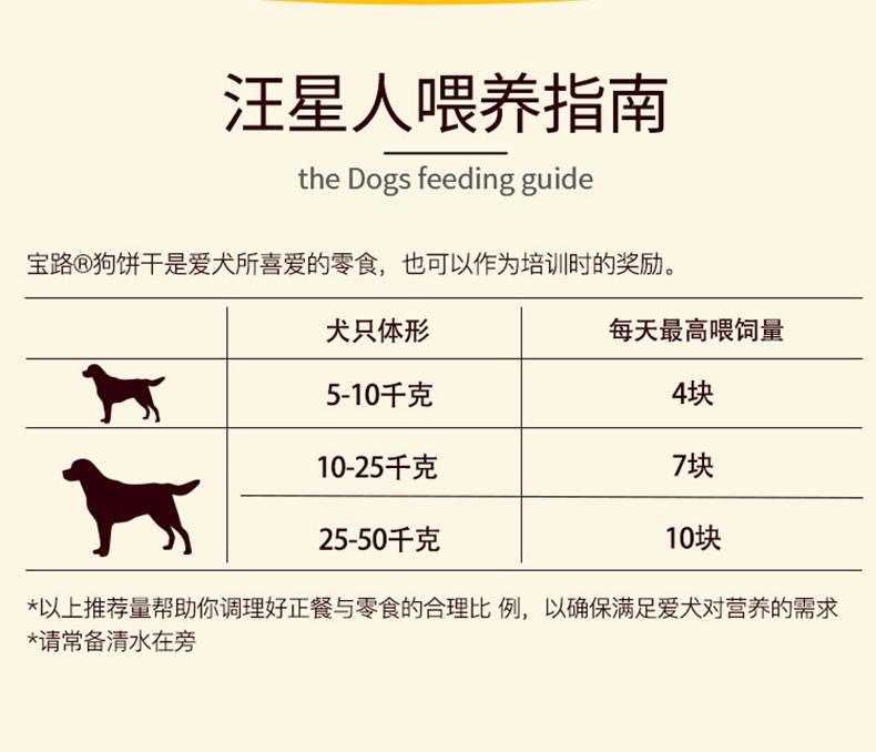 宝路Pedigree 成犬狗饼干 250g 狗零食