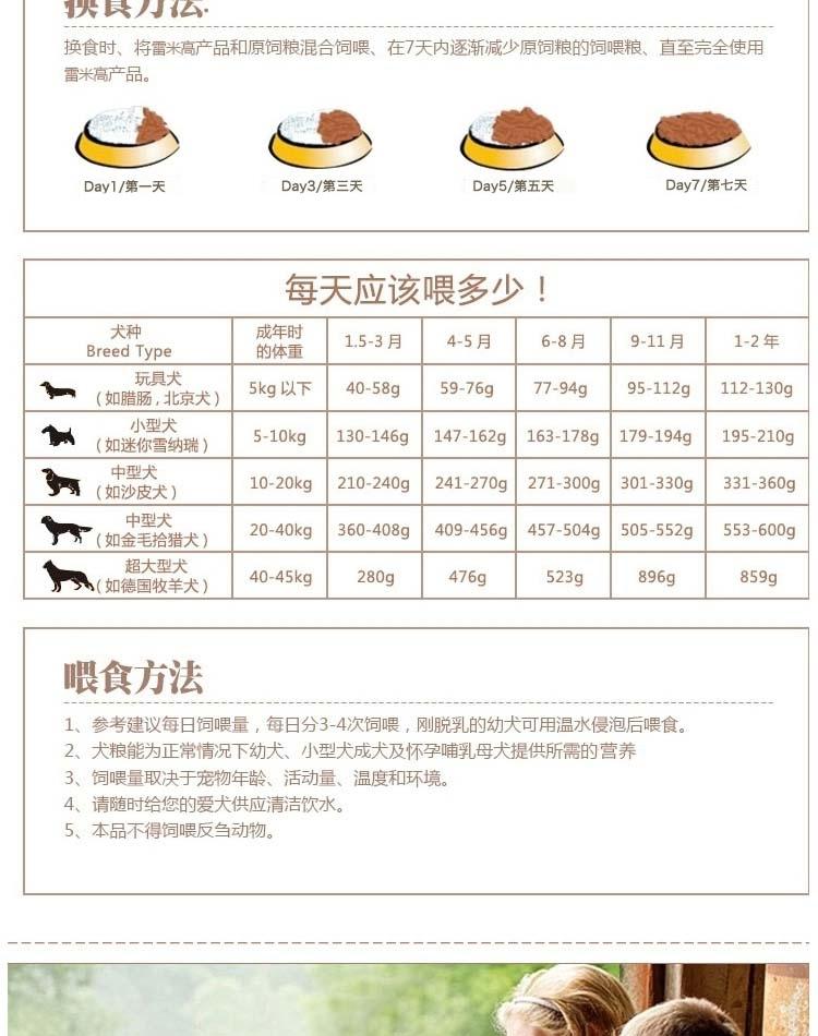 雷米高Ramical 澳丽得成犬粮牛肉+深海鱼油狗粮20kg