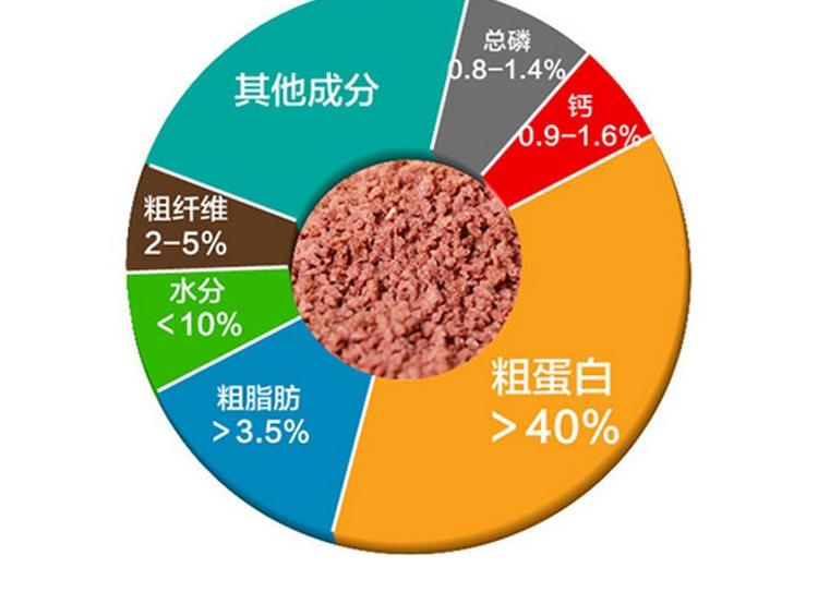 三友创美三元 锦鲤鱼饲料 增色鱼食300G 成幼鱼
