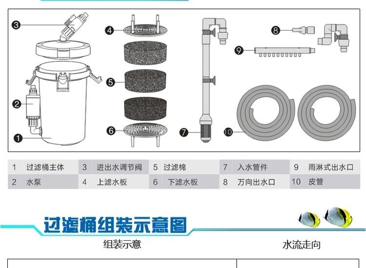森森 鱼缸外置过滤桶带动力HW-603B 60cm以内鱼缸适用