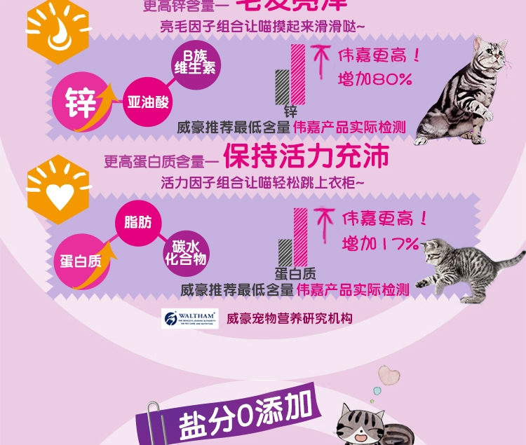 伟嘉 成猫粮海洋鱼味猫粮3.6kg