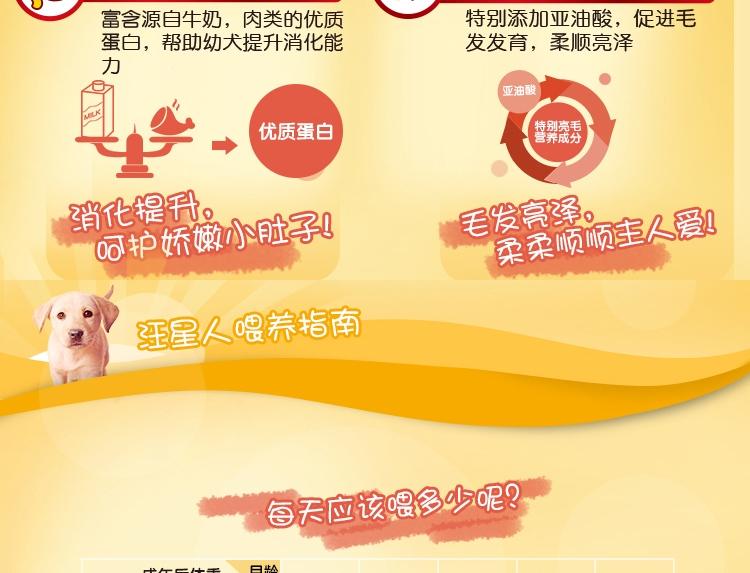 宝路 幼犬粮肉类蛋奶蔬菜谷物配方狗粮4kg