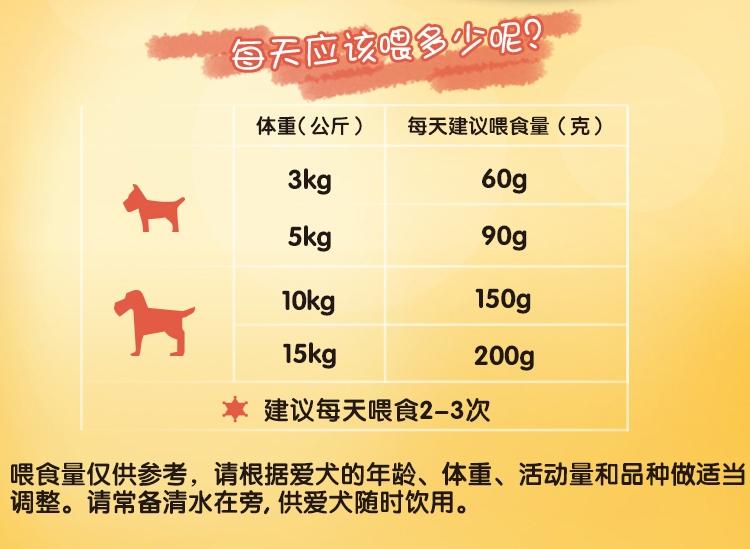 宝路Pedigree 牛肉蔬菜中小型成犬粮 500g