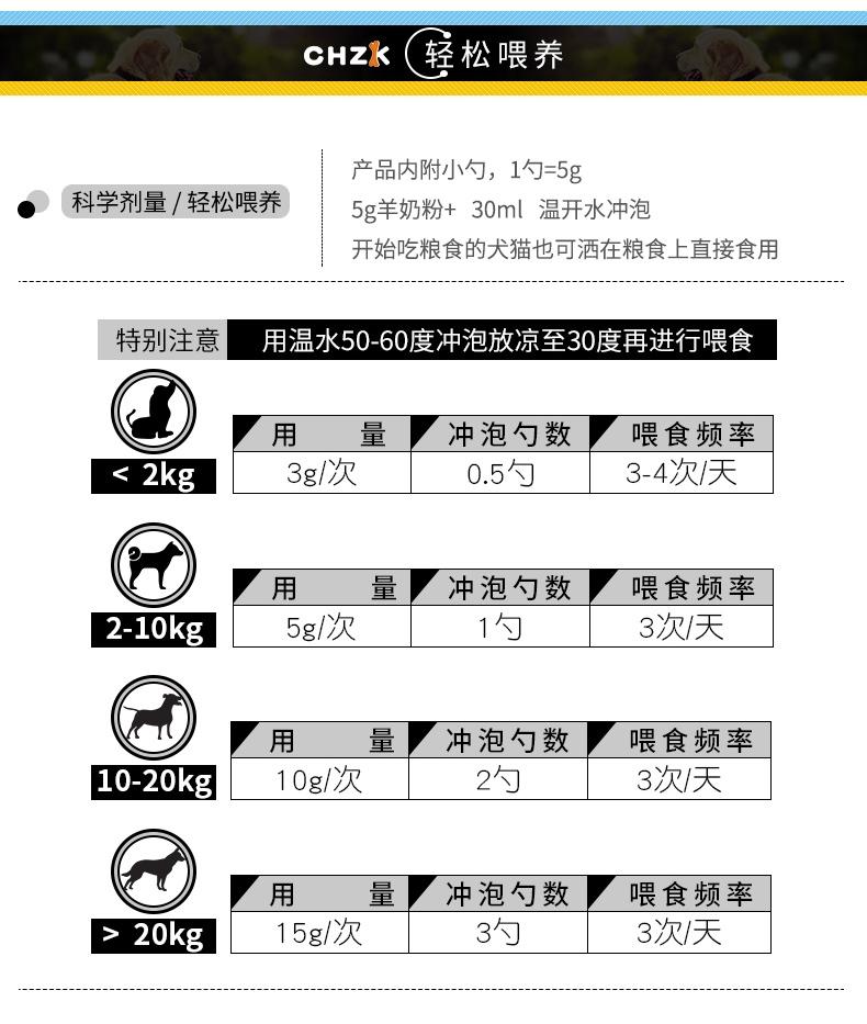 新宠之康 出口型宠物专用羊奶粉 400g 低敏配方