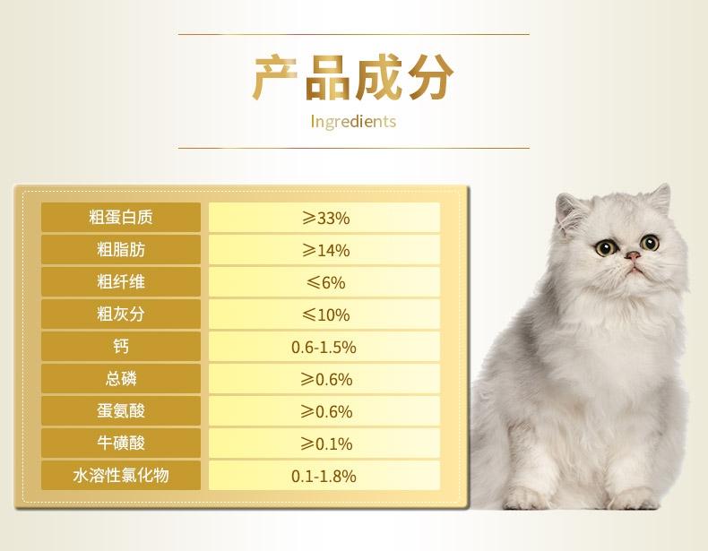 佩玛思特 美毛理想体态猫粮10kg