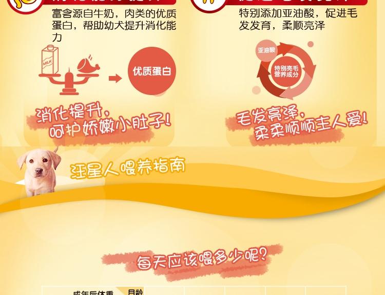 宝路 幼犬粮肉类奶蔬菜谷物配方狗粮1.3kg*2 包