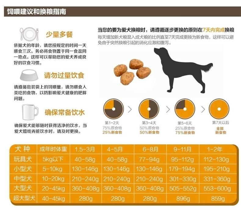 怡亲 比熊贵宾专用成犬粮2.5kg