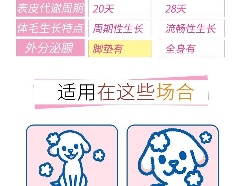 艾宠Lion 低刺激泡沫香波 婴儿香皂香型 适用幼犬幼猫 230ml