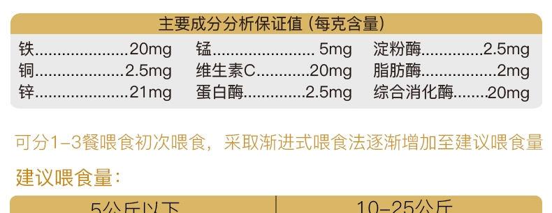 麦德氏In-basic 犬用螯合微量元素片150片/罐 防治异食癖