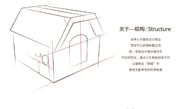 猫房子设计平面图