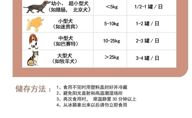 爱丽思IRIS 牛肉米饭狗罐头100g*3罐 狗湿粮