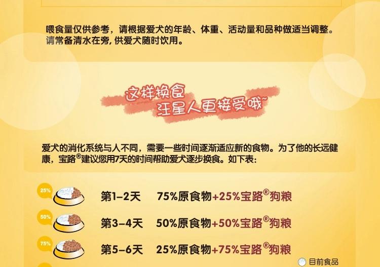 宝路Pedigree 牛肉鸡肉蔬菜及谷物老犬犬粮 1.8kg*2包