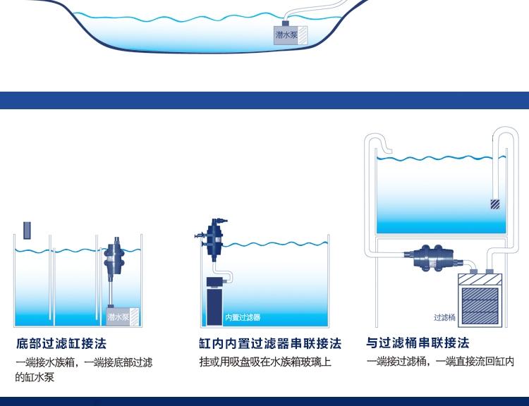 仟湖OF傲深艾洁鱼缸净水泉Hydra内外置过滤器去NO3淡海水适用