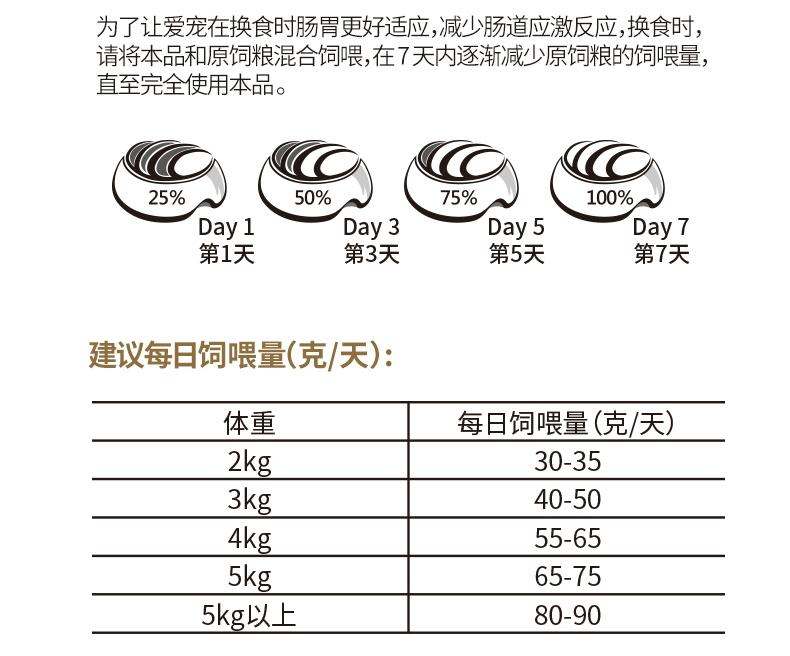 优基UG 鸭肉燕麦能量果配方小型犬全价成犬粮 10kg