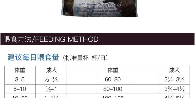 荒野盛宴 海洋烟熏三文鱼狗粮30磅