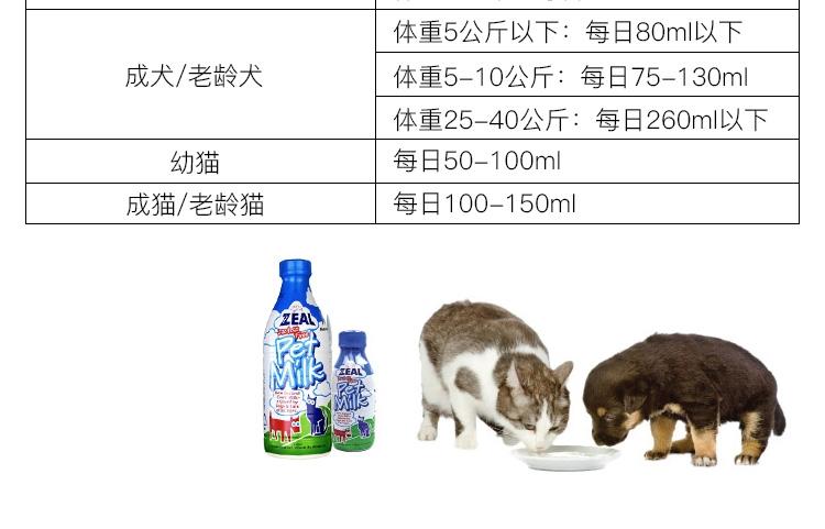 zeal真挚 天然犬猫专用鲜牛乳380ml 新西兰进口猫狗零食