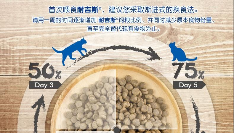 比利时耐吉斯 成犬(鸡肉+三文鱼)1.36kg