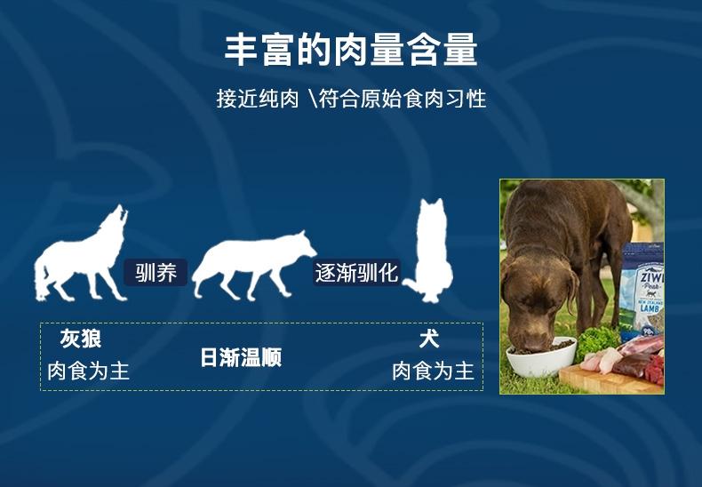 巅峰ZiwiPeak  羊肉配方全犬粮 1kg