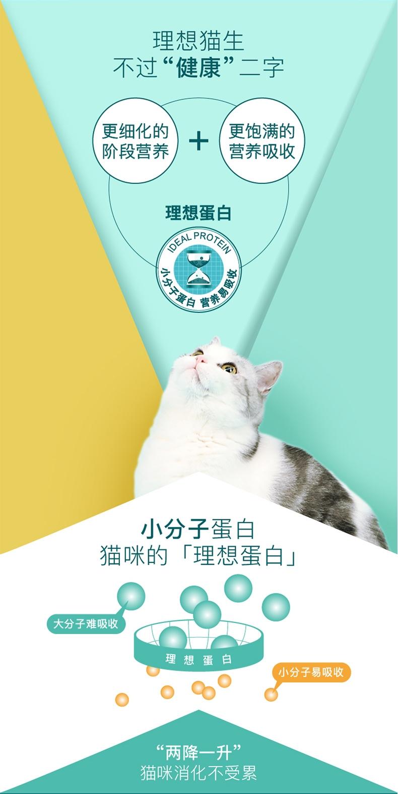 怡亲Yoken 去毛球成猫粮 2.5kg