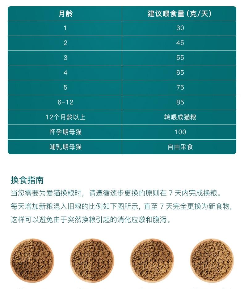 怡亲 幼猫粮专用粮2.5KG