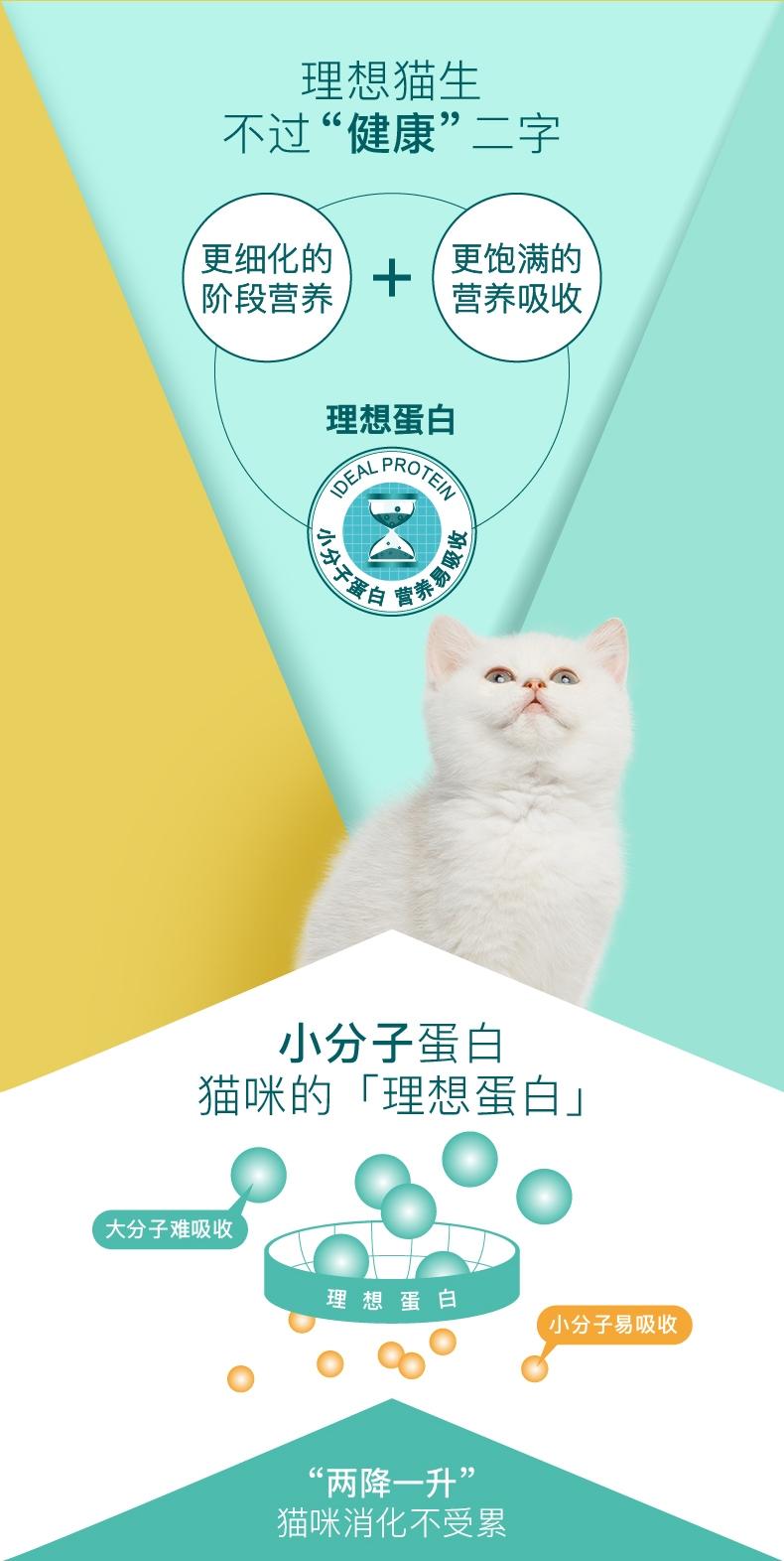 怡亲Yoken 深海鱼幼猫粮 2.5kg