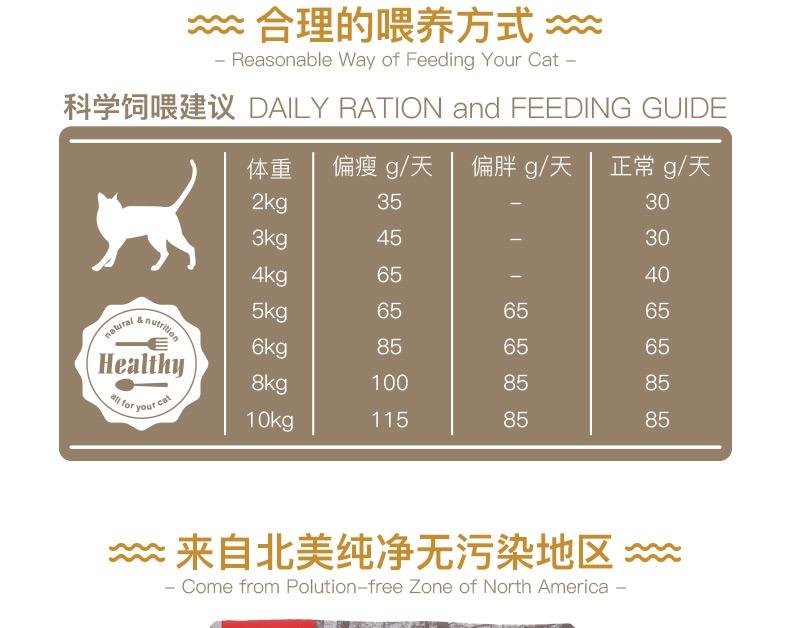 Orijen渴望 全肉配方全猫粮1.8kg