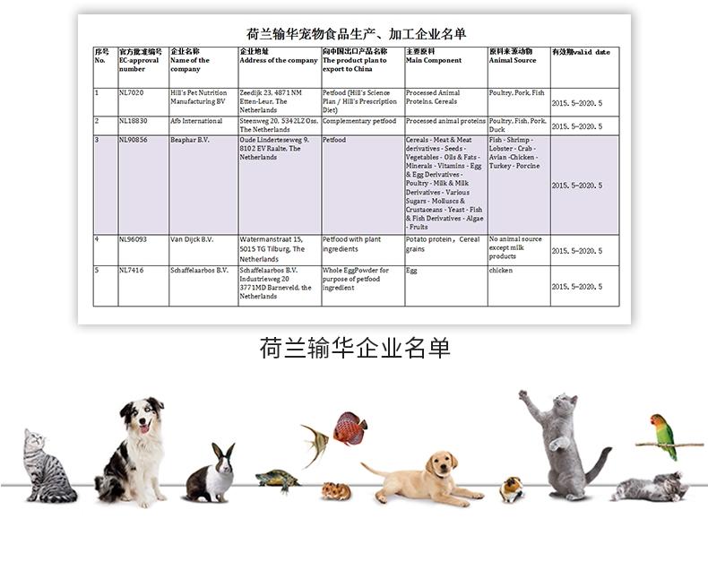 贝帮 水果系列香波(猫咪专用)250ml 荷兰原装进口