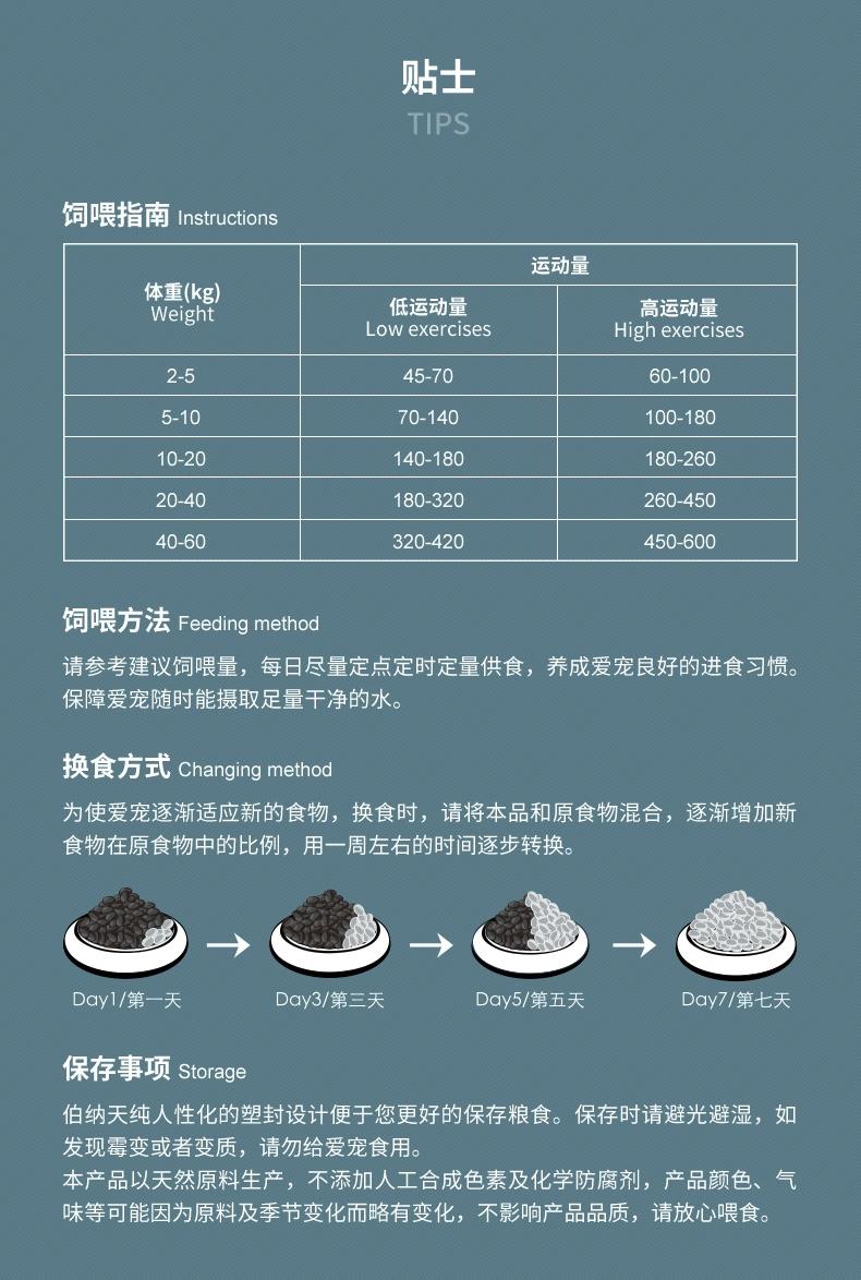 伯纳天纯 无谷全鱼海藻美毛全犬粮 12kg 72%含肉量