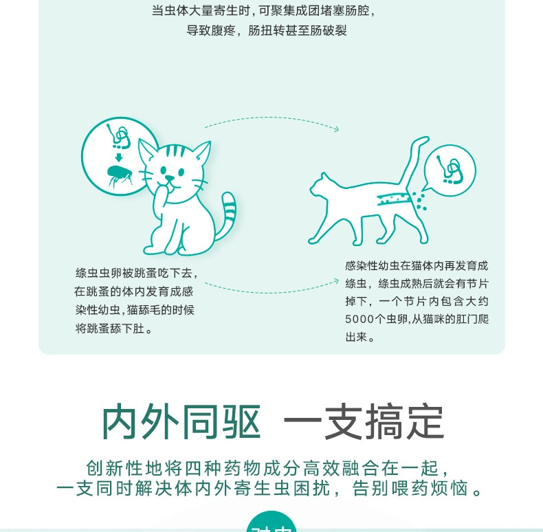 博来恩Broadline 中大型猫用滴剂L 3支/盒(2.5-7.5kg)