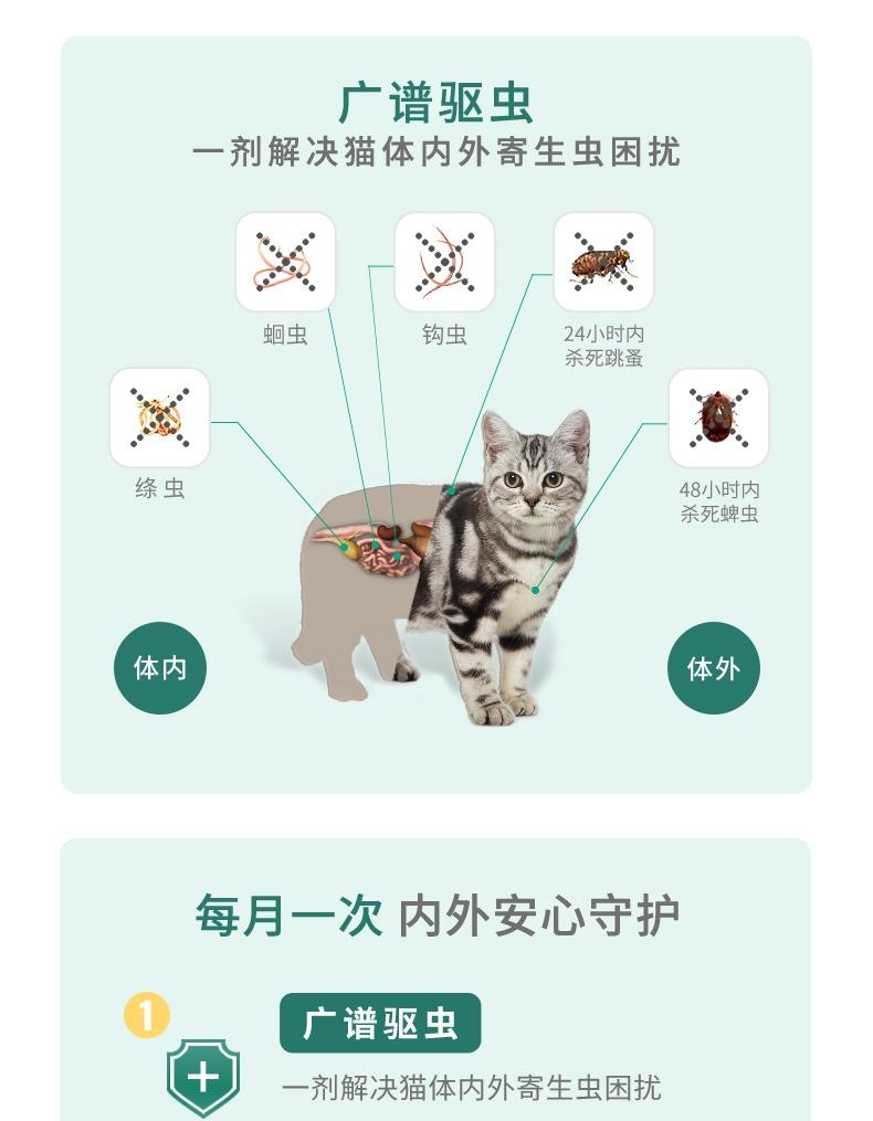 博来恩Broadline 中大型猫用滴剂L 3支/盒(2.5-7.5kg) 猫咪内外驱虫