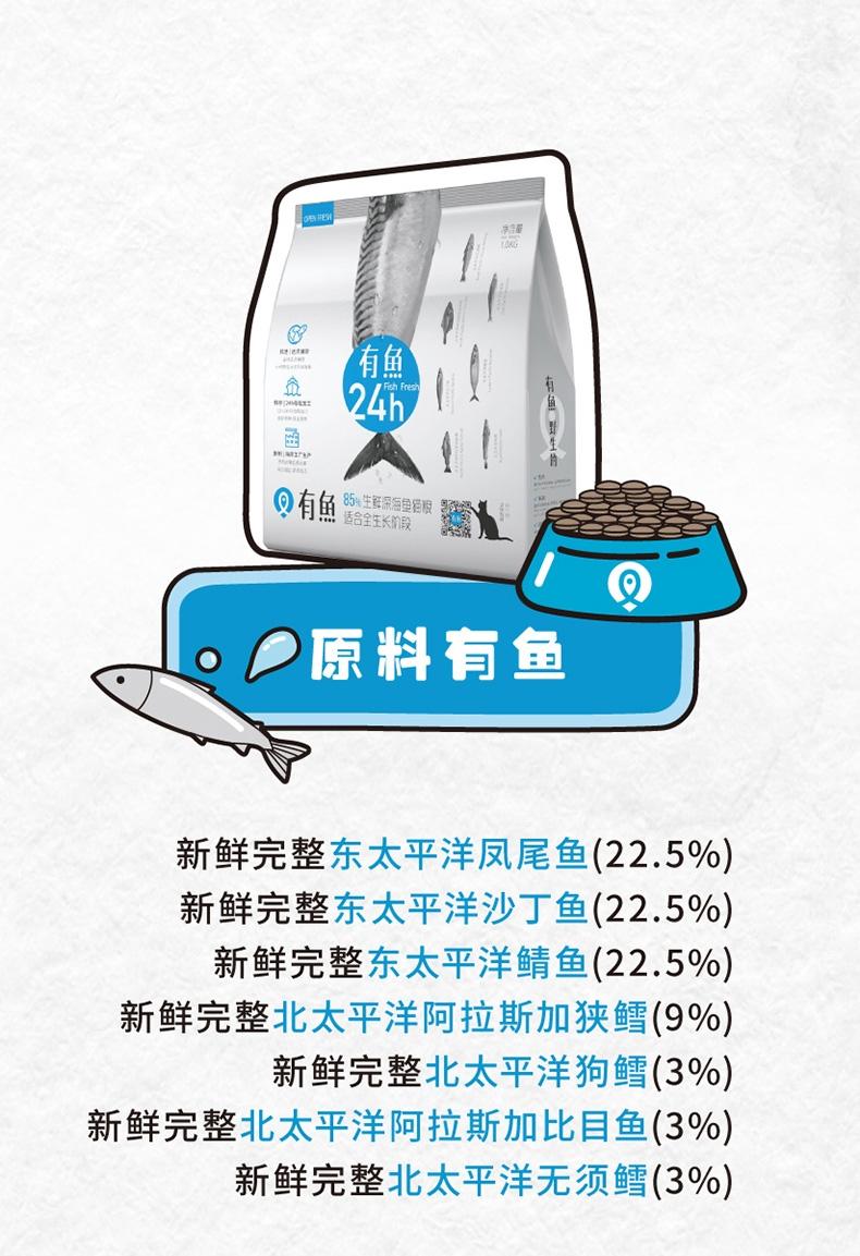 有鱼 无谷生鲜深海鱼猫粮 1kg 85%含肉量