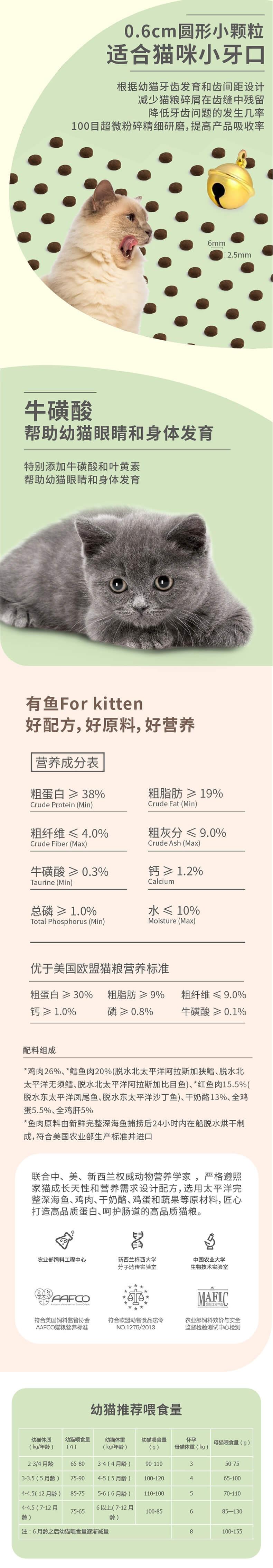 有鱼 幼猫及孕期母猫无谷猫粮 1.5kg 浓缩营养护肠胃