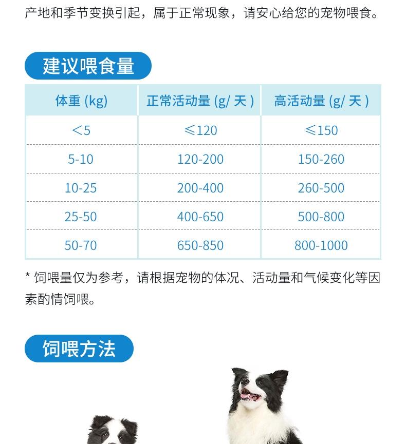 优倍滋 牛肉味全犬种全期犬粮 1.5kg 狗粮通用型