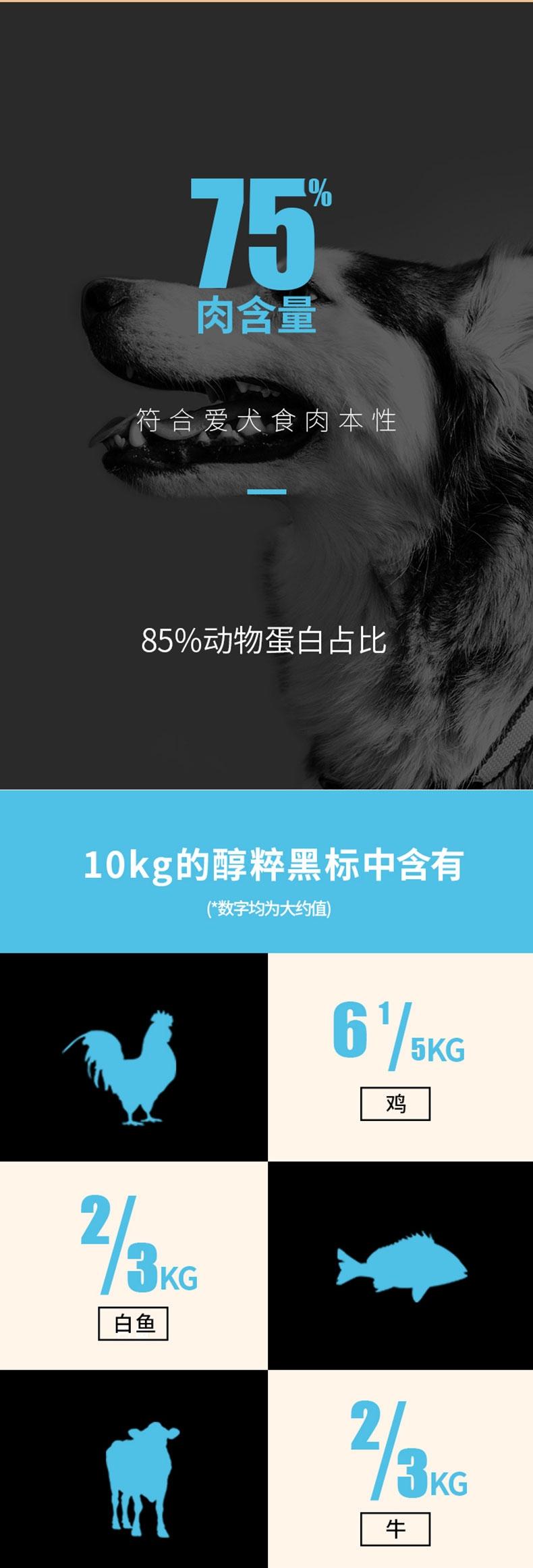 醇粹 黑标无谷大型犬全犬粮 15kg 75%肉含量