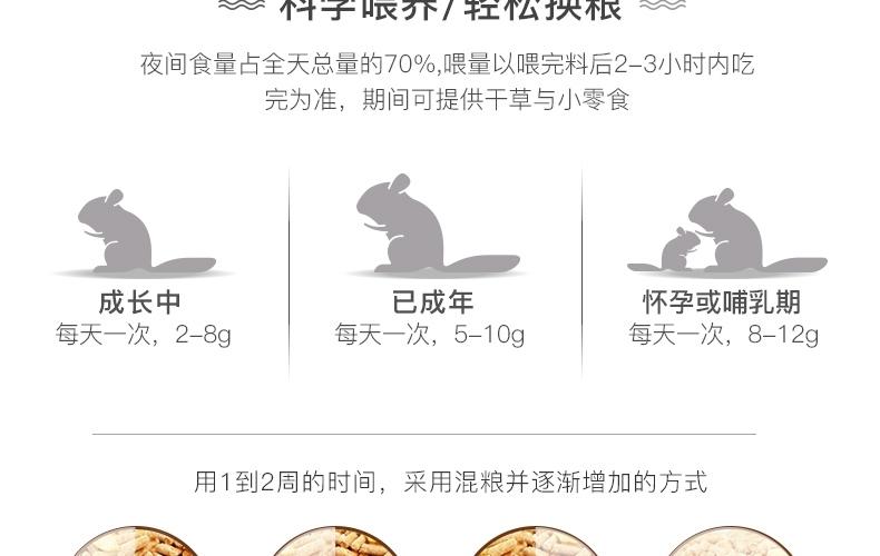 哈姆大红鹰国际娱乐仓鼠粮食2LB金丝熊仓鼠粮主粮五谷配方仓鼠饲料综合粮908g