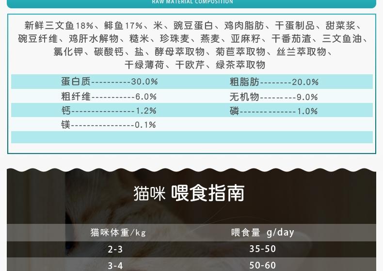 益之选1st Choice 三文鱼美毛配方成猫粮 2.72kg 加拿大进口